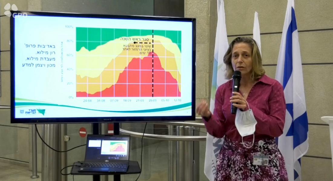 """Минздрав Израиля: пошла третья волна """"ковида"""", половина больных – не арабы и не ультраортодоксы"""